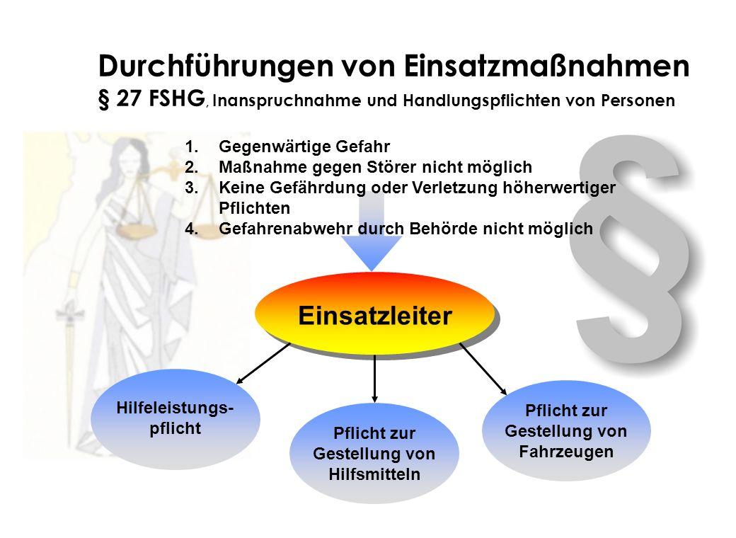 Durchführungen von Einsatzmaßnahmen § 27 FSHG, Inanspruchnahme und Handlungspflichten von Personen Einsatzleiter Pflicht zur Gestellung von Fahrzeugen