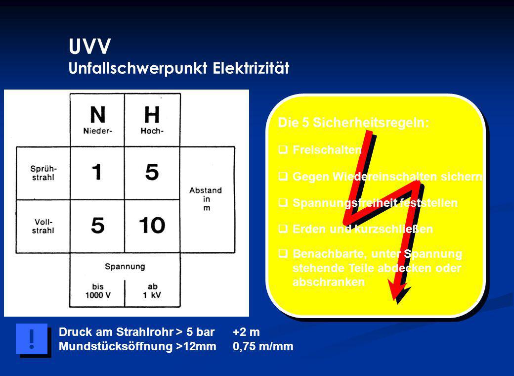 UVV Unfallschwerpunkt Elektrizität Die 5 Sicherheitsregeln: Freischalten Gegen Wiedereinschalten sichern Spannungsfreiheit feststellen Erden und kurzschließen Benachbarte, unter Spannung stehende Teile abdecken oder abschranken Druck am Strahlrohr> 5 bar +2 m Mundstücksöffnung>12mm0,75 m/mm .