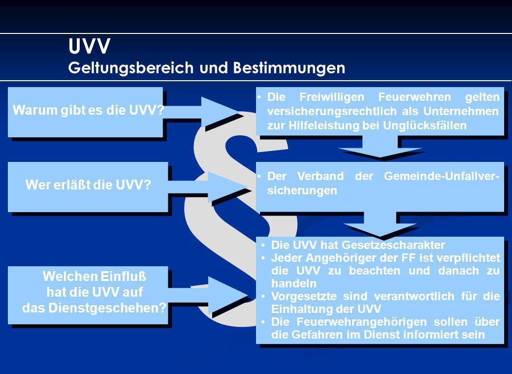 § Die UVV hat Gesetzescharakter Jeder Angehöriger der FF ist verpflichtet die UVV zu beachten und danach zu handeln Vorgesetzte sind verantwortlich fü