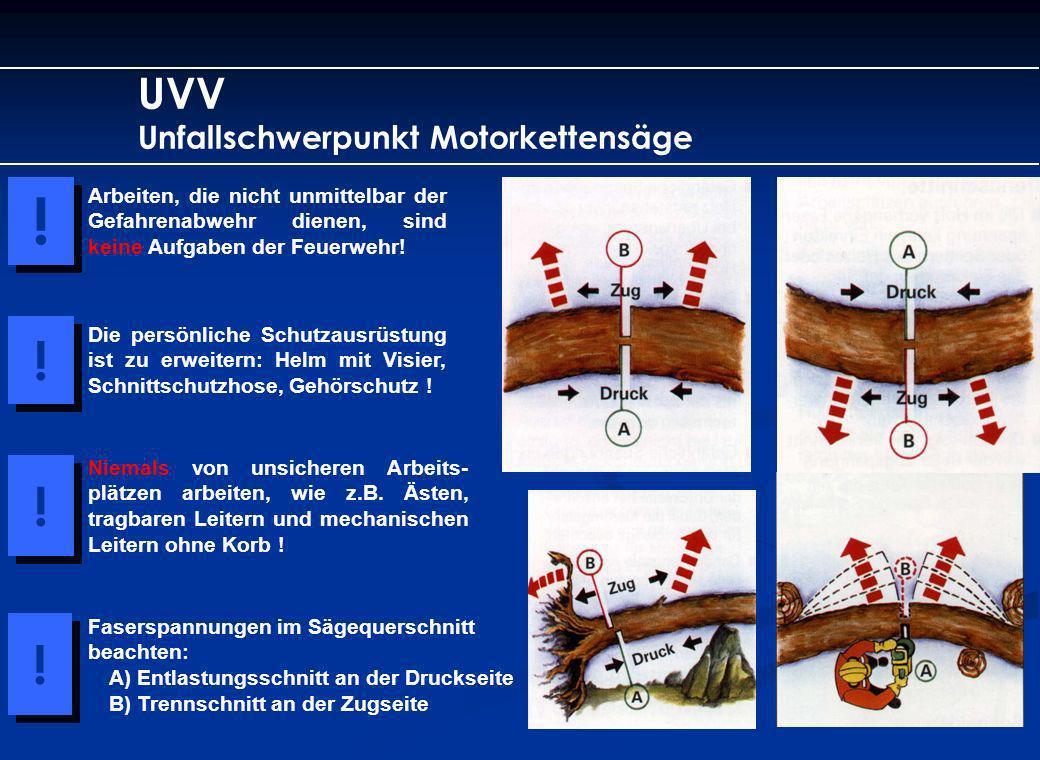 UVV Unfallschwerpunkt Motorkettensäge Arbeiten, die nicht unmittelbar der Gefahrenabwehr dienen, sind keine Aufgaben der Feuerwehr! ! ! Die persönlich
