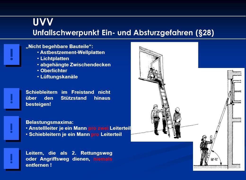 UVV Unfallschwerpunkt Ein- und Absturzgefahren (§28) Nicht begehbare Bauteile: Astbestzement-Wellplatten Lichtplatten abgehängte Zwischendecken Oberli
