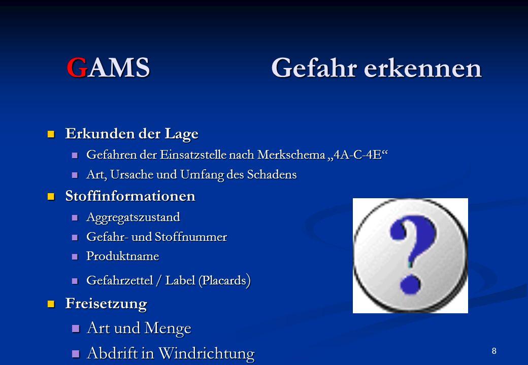 7 Die GAMS - Regel G efahr erkennen A bsichern und Absperren M enschen retten S pezialkräfte anfordern