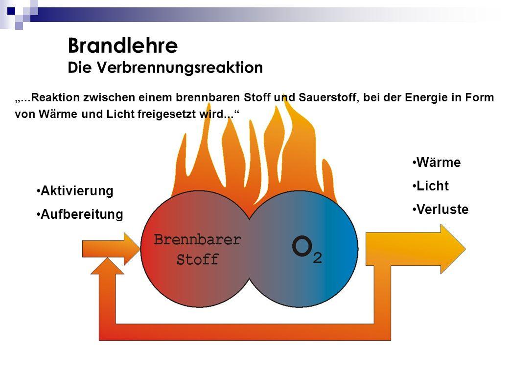 Brandlehre Die Verbrennungsreaktion...Reaktion zwischen einem brennbaren Stoff und Sauerstoff, bei der Energie in Form von Wärme und Licht freigesetzt