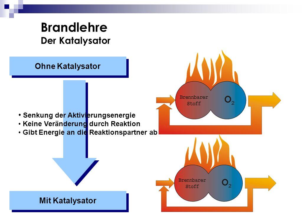 Brandlehre Der Katalysator Ohne Katalysator Mit Katalysator Senkung der Aktivierungsenergie Keine Veränderung durch Reaktion Gibt Energie an die Reakt