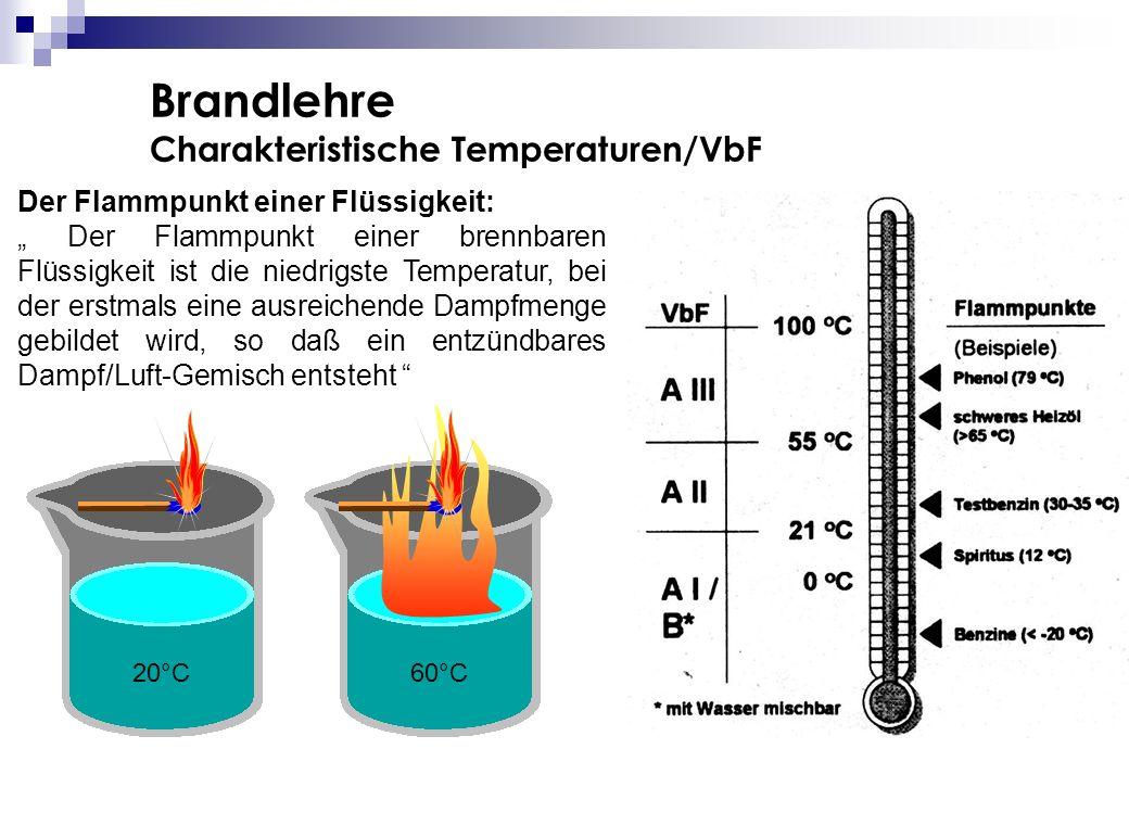 Brandlehre Charakteristische Temperaturen/VbF Der Flammpunkt einer Flüssigkeit: Der Flammpunkt einer brennbaren Flüssigkeit ist die niedrigste Tempera