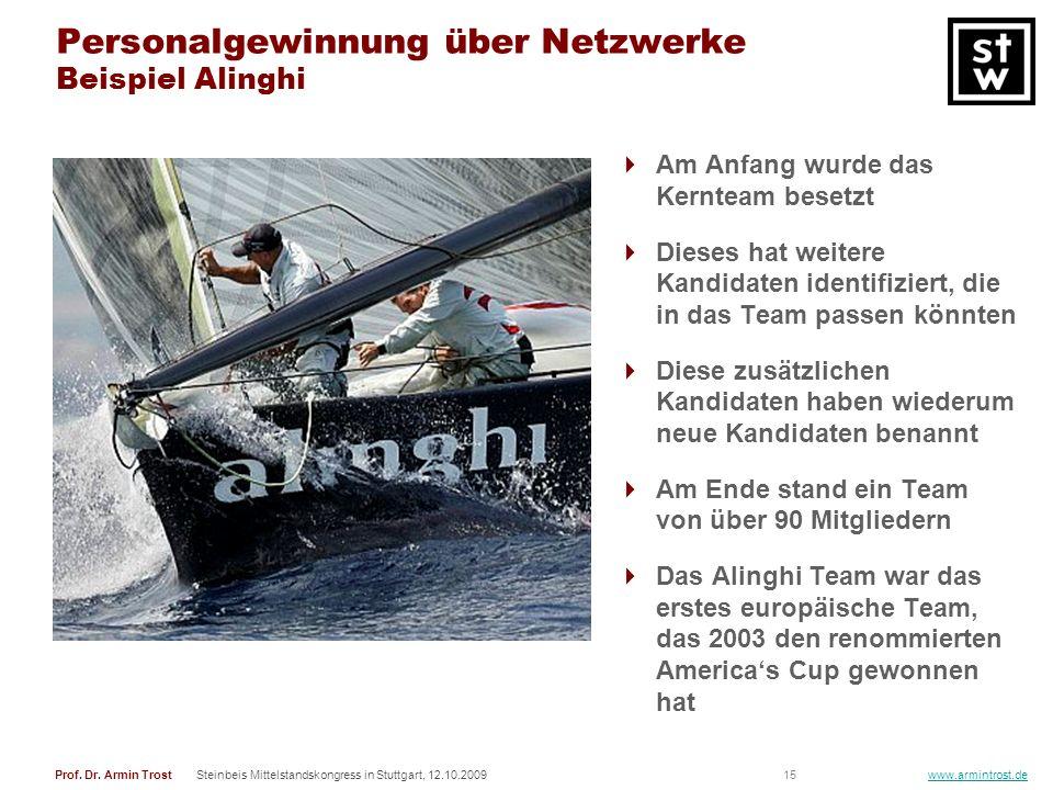 15Prof. Dr. Armin TrostSteinbeis Mittelstandskongress in Stuttgart, 12.10.2009 www.armintrost.de Personalgewinnung über Netzwerke Beispiel Alinghi Am