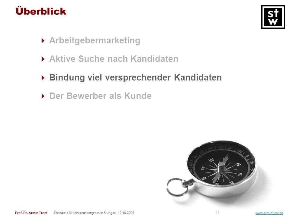 17Prof. Dr. Armin TrostSteinbeis Mittelstandskongress in Stuttgart, 12.10.2009 www.armintrost.de Überblick Arbeitgebermarketing Aktive Suche nach Kand
