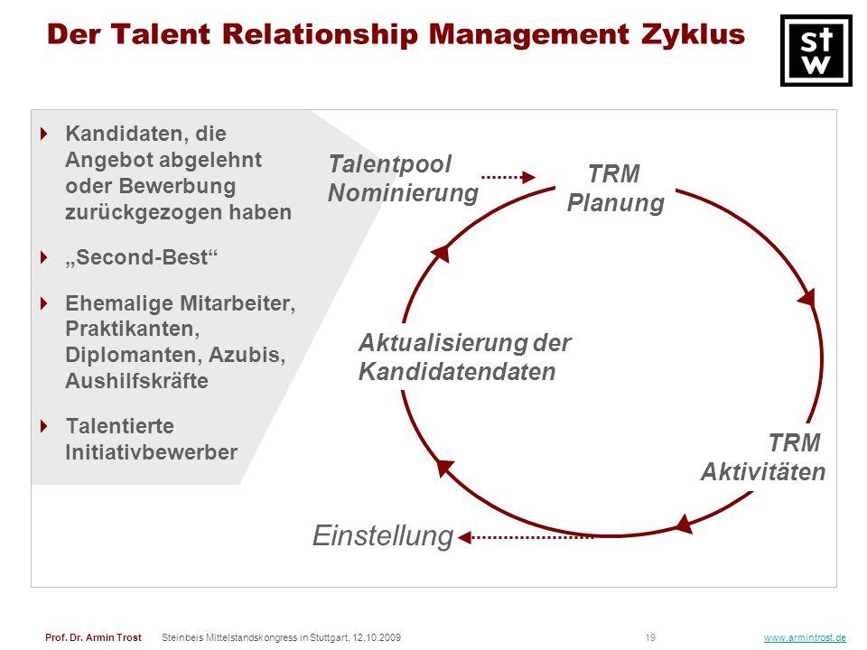 19Prof. Dr. Armin TrostSteinbeis Mittelstandskongress in Stuttgart, 12.10.2009 www.armintrost.de Der Talent Relationship Management Zyklus Kandidaten,