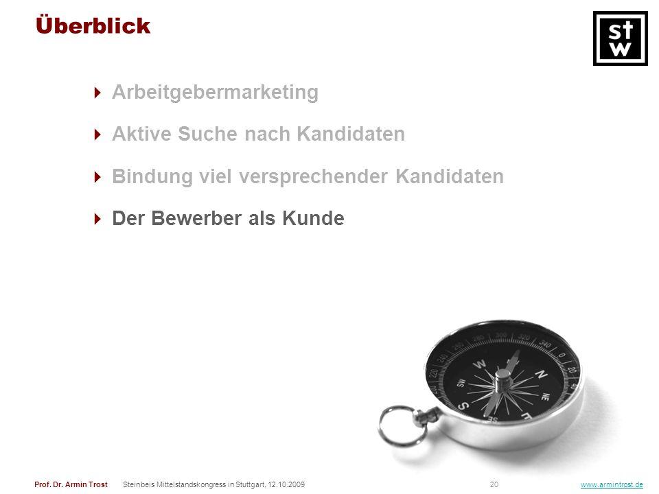 20Prof. Dr. Armin TrostSteinbeis Mittelstandskongress in Stuttgart, 12.10.2009 www.armintrost.de Überblick Arbeitgebermarketing Aktive Suche nach Kand