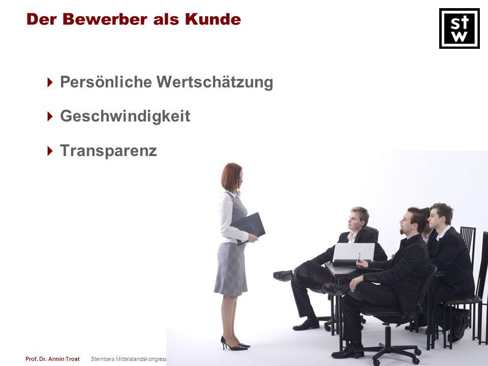 21Prof. Dr. Armin TrostSteinbeis Mittelstandskongress in Stuttgart, 12.10.2009 www.armintrost.de Der Bewerber als Kunde Persönliche Wertschätzung Gesc