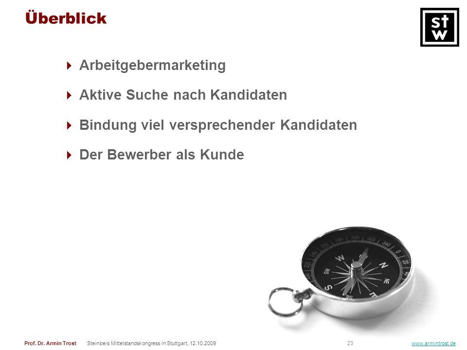 23Prof. Dr. Armin TrostSteinbeis Mittelstandskongress in Stuttgart, 12.10.2009 www.armintrost.de Überblick Arbeitgebermarketing Aktive Suche nach Kand