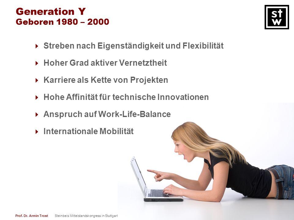 9Prof. Dr. Armin TrostSteinbeis Mittelstandskongress in Stuttgart, 12.10.2009 www.armintrost.de Generation Y Geboren 1980 – 2000 Streben nach Eigenstä