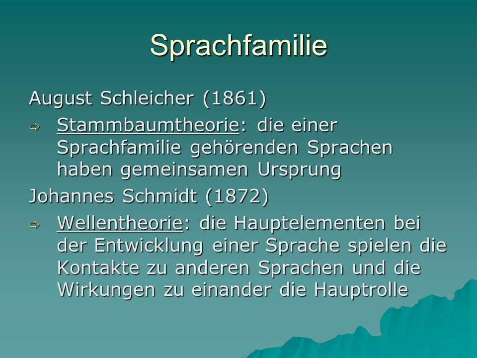 Sprachfamilie August Schleicher (1861) Stammbaumtheorie: die einer Sprachfamilie gehörenden Sprachen haben gemeinsamen Ursprung Stammbaumtheorie: die