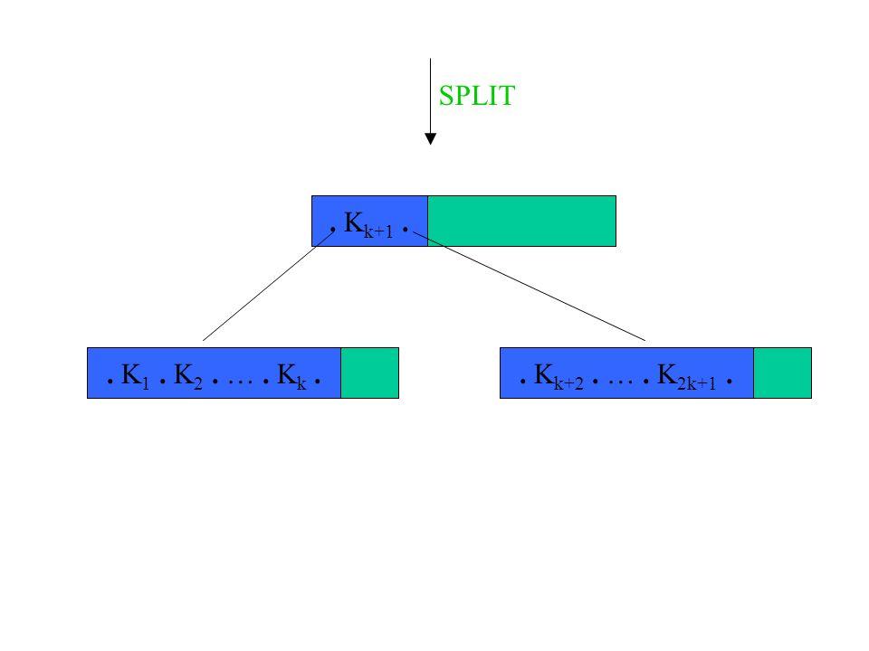 Beispiel.77. Ausgangspunkt: B-Baum der Klasse PI (2,h) 77 12 48 69.