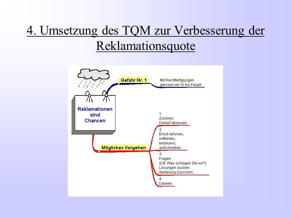 4. Umsetzung des TQM zur Verbesserung der Reklamationsquote