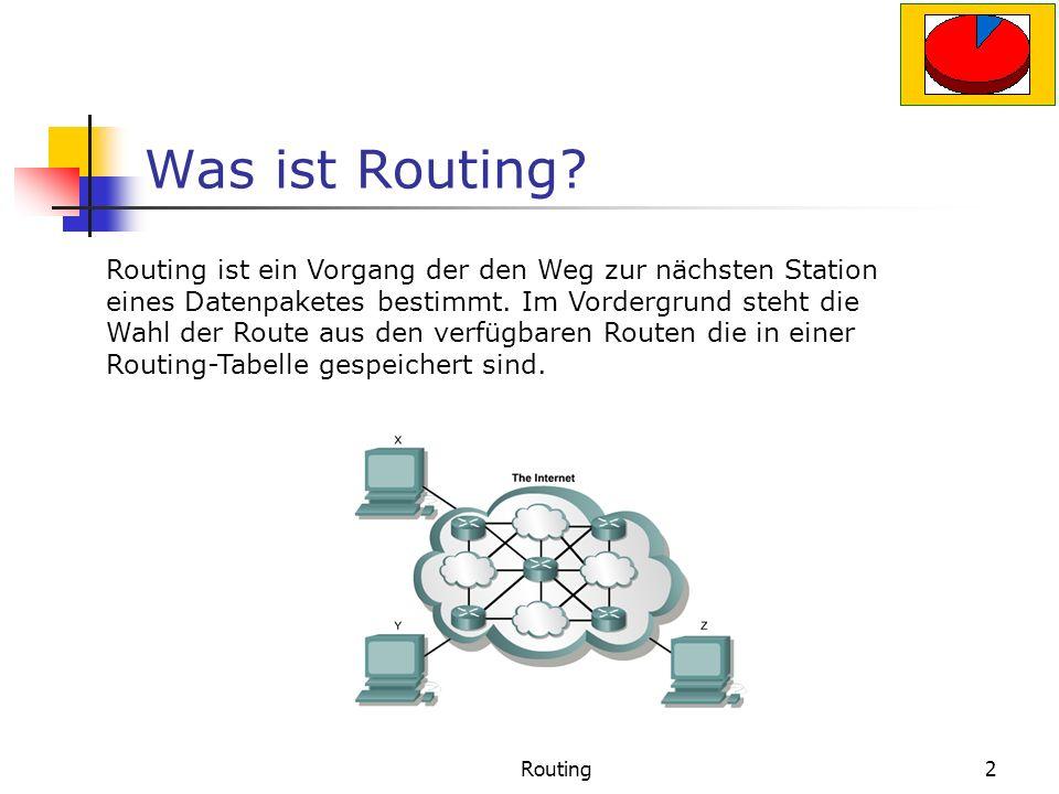 Routing12 Distanz - Vektor Komplette Routingtabellen werden in regelmäßigen Abständen zwischen Routern ausgetauscht Protokolle: RIP (Router Information Protocol) IGRP (Interior Gateway Routing Protocol)