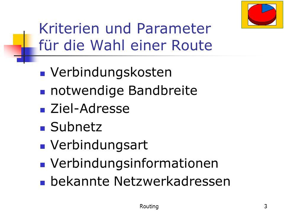 Routing3 Kriterien und Parameter für die Wahl einer Route Verbindungskosten notwendige Bandbreite Ziel-Adresse Subnetz Verbindungsart Verbindungsinformationen bekannte Netzwerkadressen