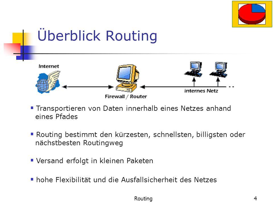 Routing4 Überblick Routing Transportieren von Daten innerhalb eines Netzes anhand..eines Pfades Routing bestimmt den kürzesten, schnellsten, billigsten.oder..nächstbesten Routingweg Versand erfolgt in kleinen Paketen hohe Flexibilität und die Ausfallsicherheit des Netzes