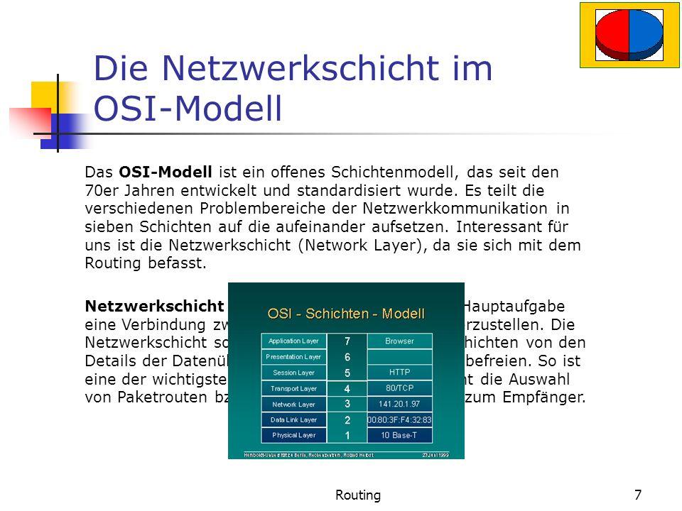 Routing7 Die Netzwerkschicht im OSI-Modell Das OSI-Modell ist ein offenes Schichtenmodell, das seit den 70er Jahren entwickelt und standardisiert wurde.