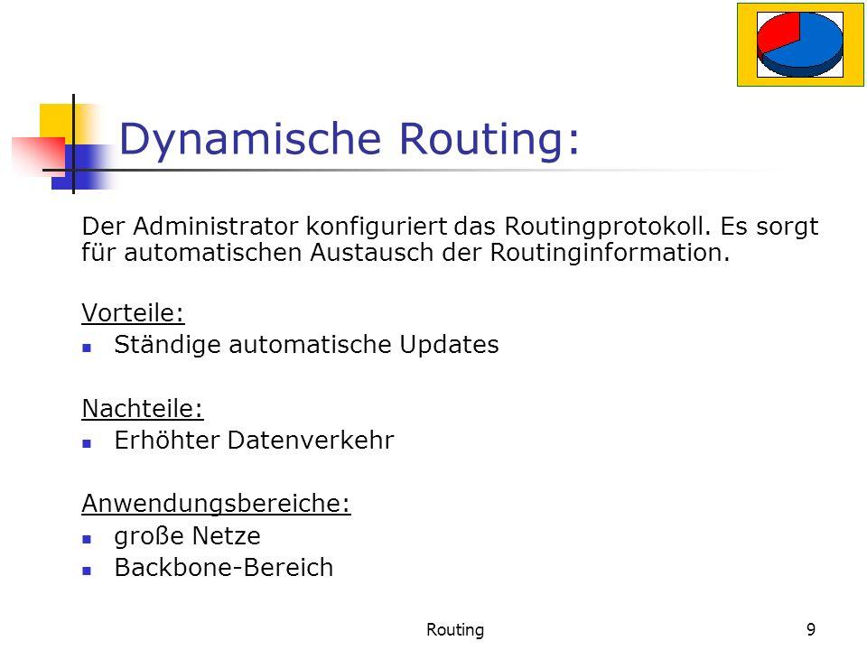 Routing9 Dynamische Routing: Vorteile: Ständige automatische Updates Nachteile: Erhöhter Datenverkehr Anwendungsbereiche: große Netze Backbone-Bereich Der Administrator konfiguriert das Routingprotokoll.