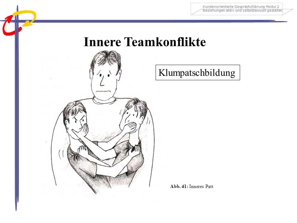Kundenorientierte Gesprächsführung Modul 2 Beziehungen aktiv und selbstbewusst gestalten Innere Teamkonflikte Klumpatschbildung Abb. 41: Inneres Patt