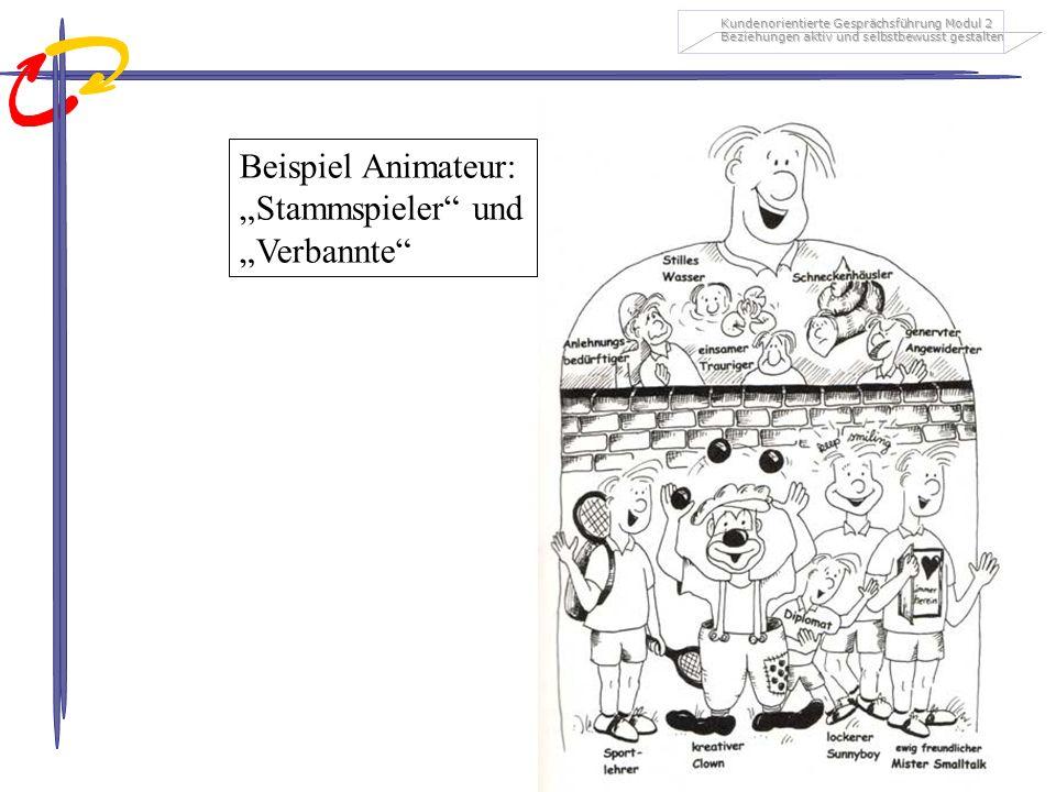 Kundenorientierte Gesprächsführung Modul 2 Beziehungen aktiv und selbstbewusst gestalten Beispiel Animateur: Stammspieler und Verbannte