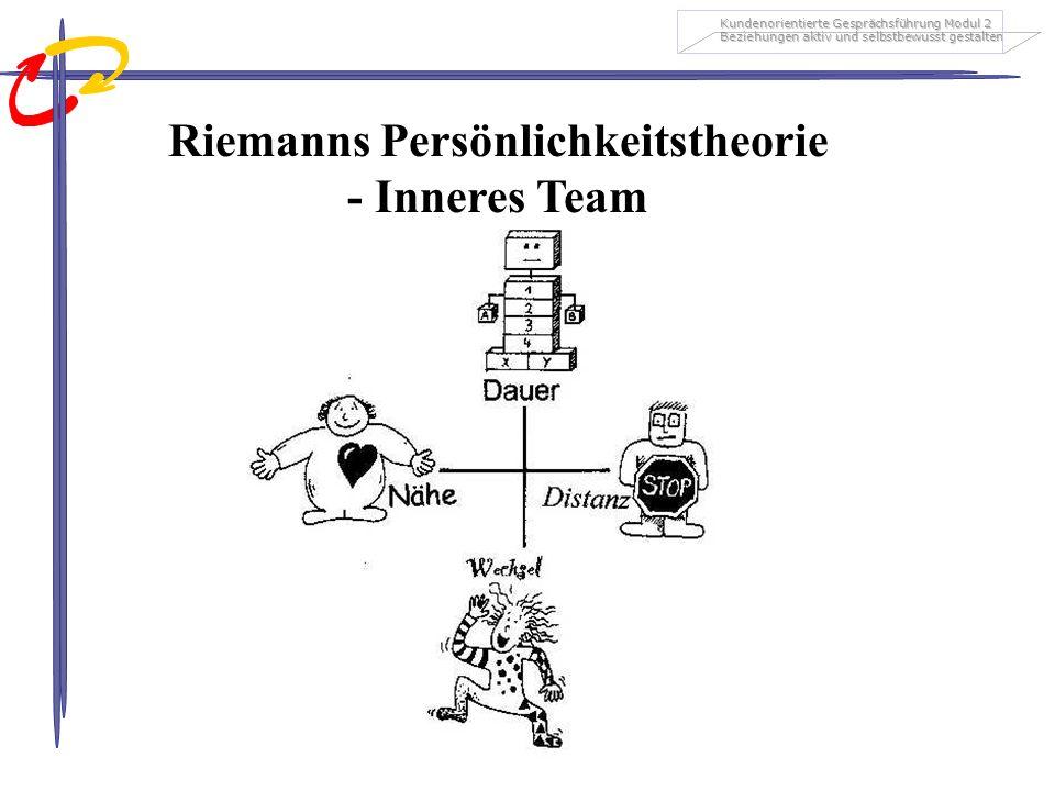 Kundenorientierte Gesprächsführung Modul 2 Beziehungen aktiv und selbstbewusst gestalten Riemanns Persönlichkeitstheorie - Inneres Team