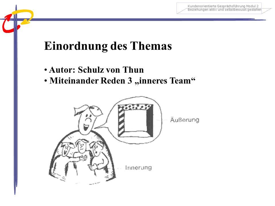 Kundenorientierte Gesprächsführung Modul 2 Beziehungen aktiv und selbstbewusst gestalten Einordnung des Themas Autor: Schulz von Thun Miteinander Reden 3 inneres Team