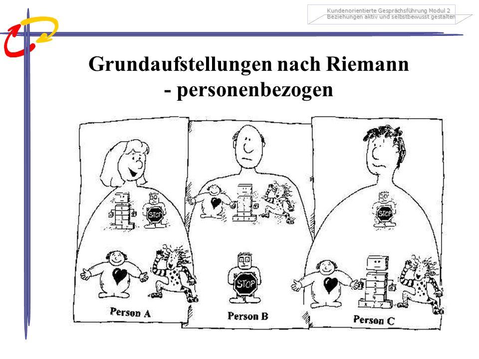 Kundenorientierte Gesprächsführung Modul 2 Beziehungen aktiv und selbstbewusst gestalten Grundaufstellungen nach Riemann - personenbezogen