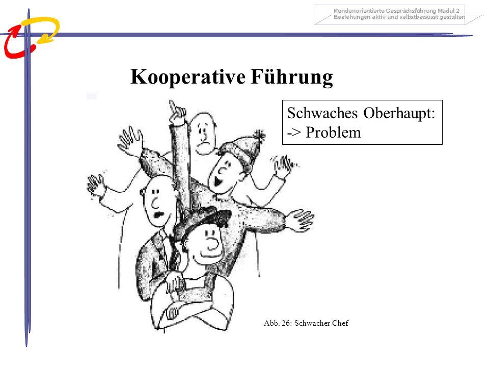 Kundenorientierte Gesprächsführung Modul 2 Beziehungen aktiv und selbstbewusst gestalten Kooperative Führung Schwaches Oberhaupt: -> Problem Abb. 26: