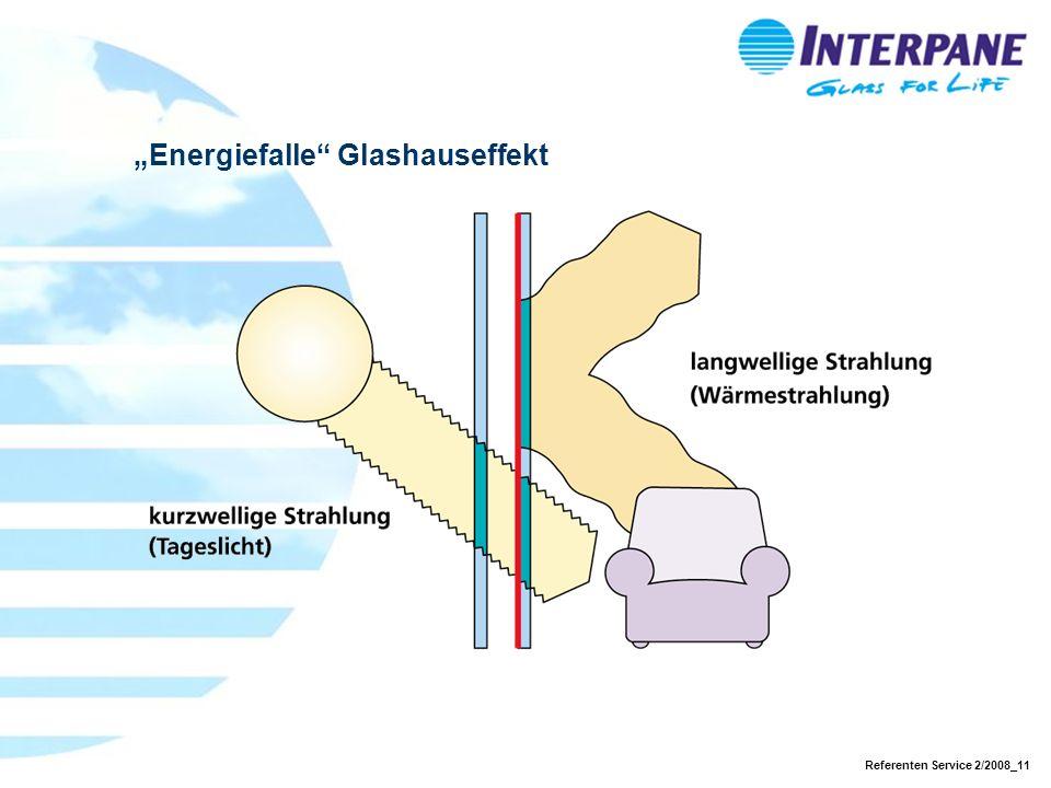 Referenten Service 2/2008_11 Energiefalle Glashauseffekt