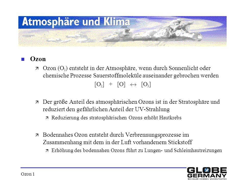 Ozon 1 n Ozon ä Ozon (O 3 ) entsteht in der Atmosphäre, wenn durch Sonnenlicht oder chemische Prozesse Sauerstoffmoleküle auseinander gebrochen werden