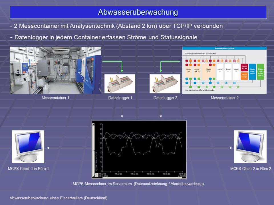 Abwasserüberwachung - 2 Messcontainer mit Analysentechnik (Abstand 2 km) über TCP/IP verbunden Abwasserüberwachung eines Eisherstellers (Deutschland)