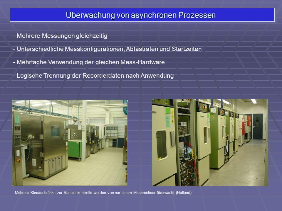 Überwachung von asynchronen Prozessen - Mehrere Messungen gleichzeitig - Unterschiedliche Messkonfigurationen, Abtastraten und Startzeiten - Mehrfache