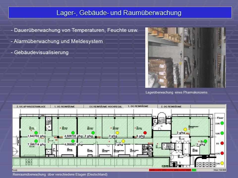 Lager-, Gebäude- und Raumüberwachung - Dauerüberwachung von Temperaturen, Feuchte usw. - Alarmüberwachung und Meldesystem - Gebäudevisualisierung Rein