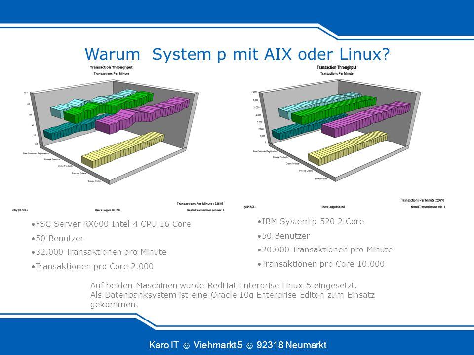 Karo IT Viehmarkt 5 92318 Neumarkt IBM System p im Vergleich Relative Performance Source: http://www.spec.org http://www.tpc.org http://www.sap.com/benchmark/ http://performance.netlib.org/performance/html/PDSreports.html All results are as of 03/01/08.