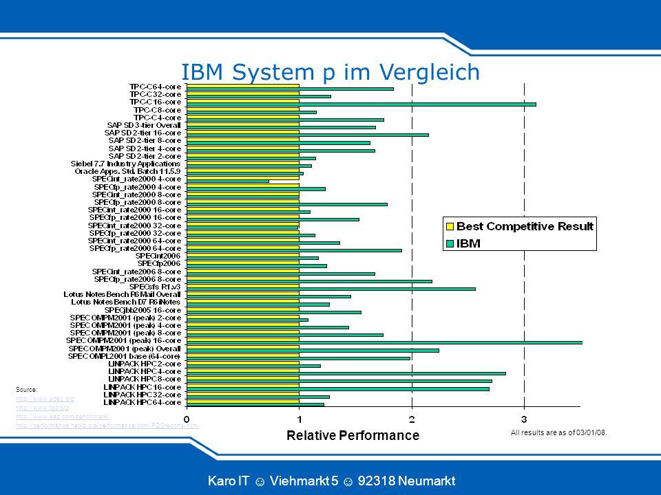 Karo IT Viehmarkt 5 92318 Neumarkt Warum Microsoft.