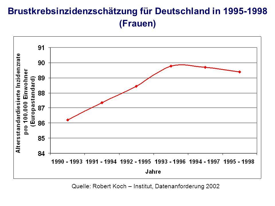 Brustkrebsinzidenzschätzung für Deutschland in 1995-1998 (Frauen) Quelle: Robert Koch – Institut, Datenanforderung 2002