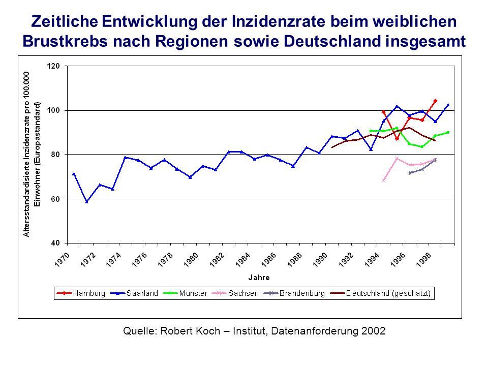 Zeitliche Entwicklung der Inzidenzrate beim weiblichen Brustkrebs nach Regionen sowie Deutschland insgesamt Quelle: Robert Koch – Institut, Datenanfor