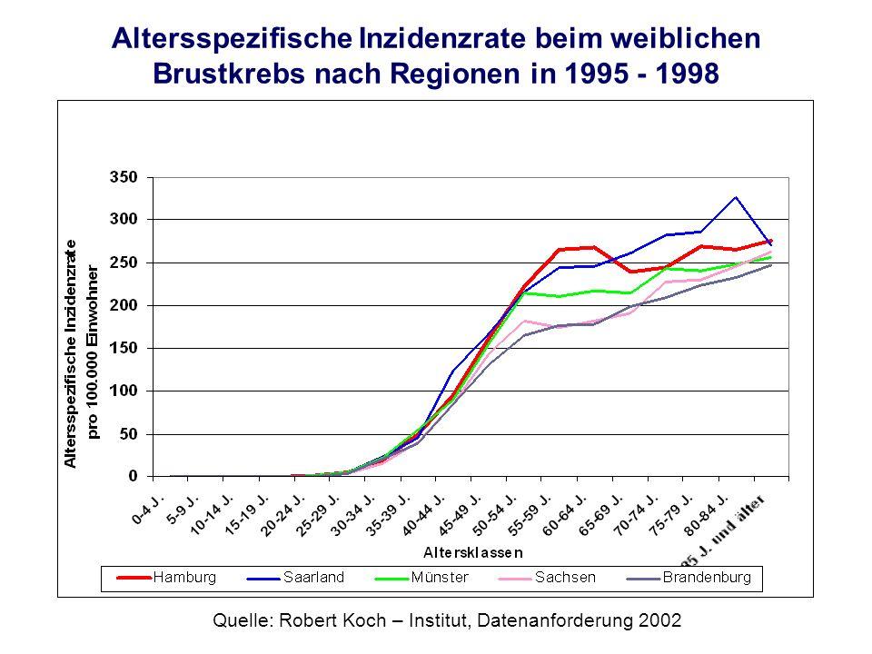 Altersspezifische Inzidenzrate beim weiblichen Brustkrebs nach Regionen in 1995 - 1998 Quelle: Robert Koch – Institut, Datenanforderung 2002