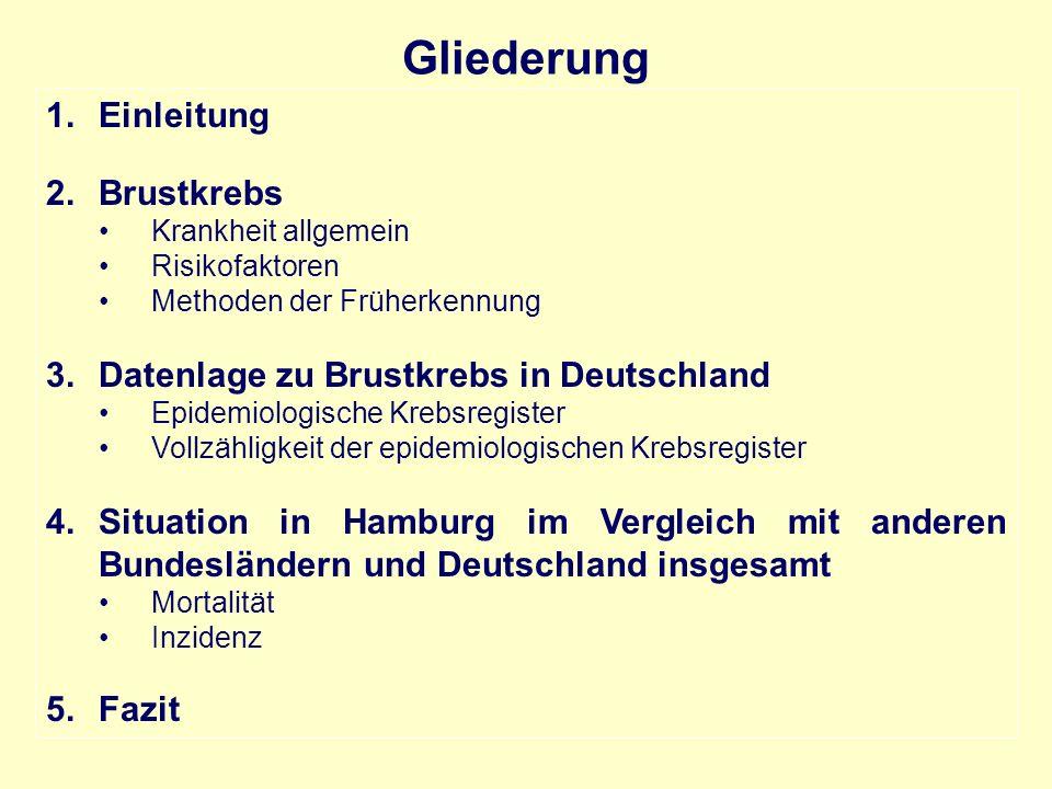 Gliederung 1.Einleitung 2.Brustkrebs Krankheit allgemein Risikofaktoren Methoden der Früherkennung 3.Datenlage zu Brustkrebs in Deutschland Epidemiolo
