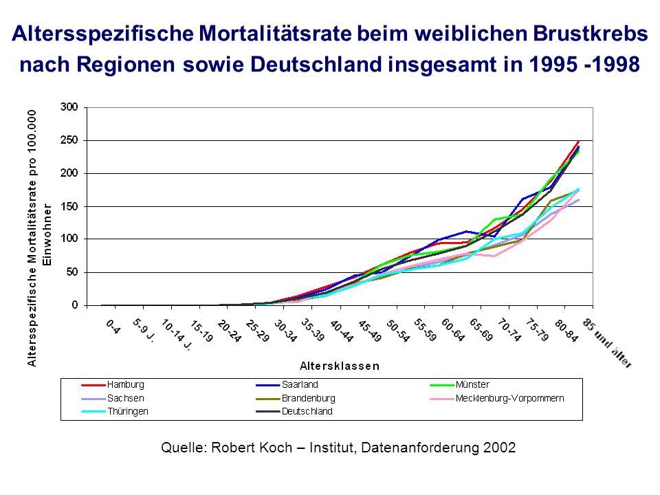 Altersspezifische Mortalitätsrate beim weiblichen Brustkrebs nach Regionen sowie Deutschland insgesamt in 1995 -1998 Quelle: Robert Koch – Institut, D