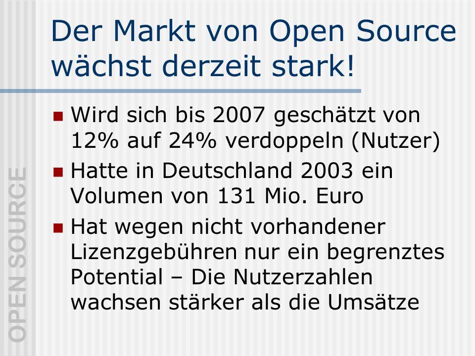 OPEN SOURCE Der Markt von Open Source wächst derzeit stark.
