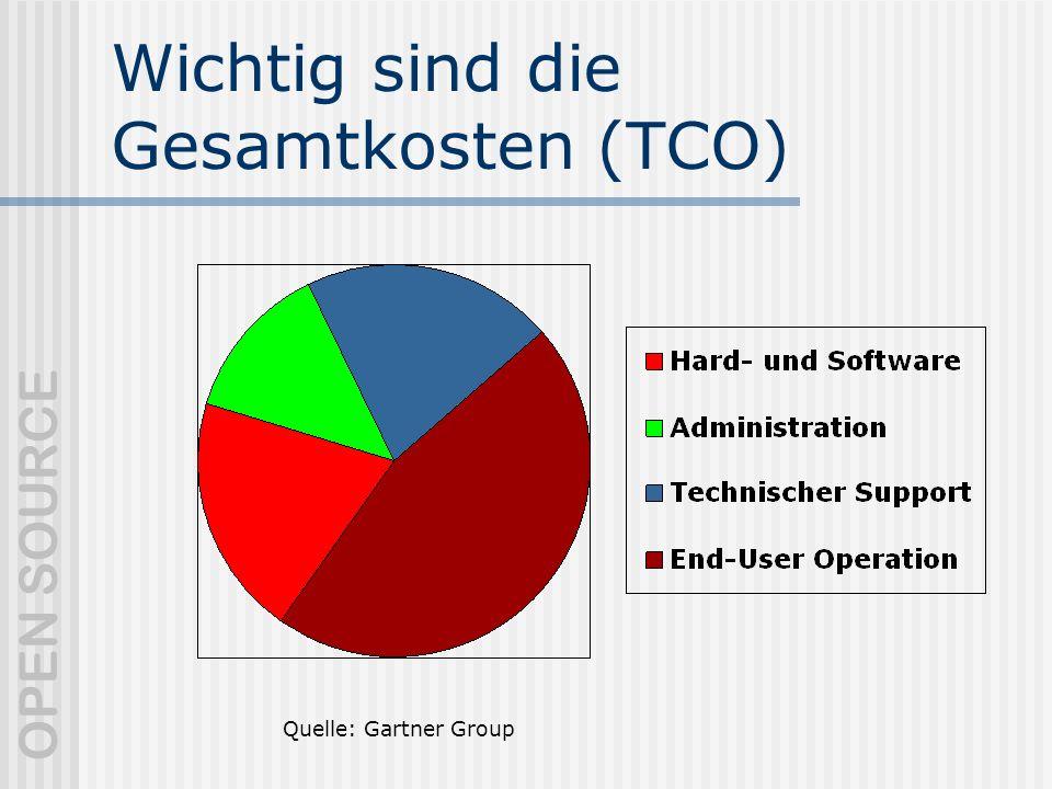 OPEN SOURCE Wichtig sind die Gesamtkosten (TCO) Quelle: Gartner Group