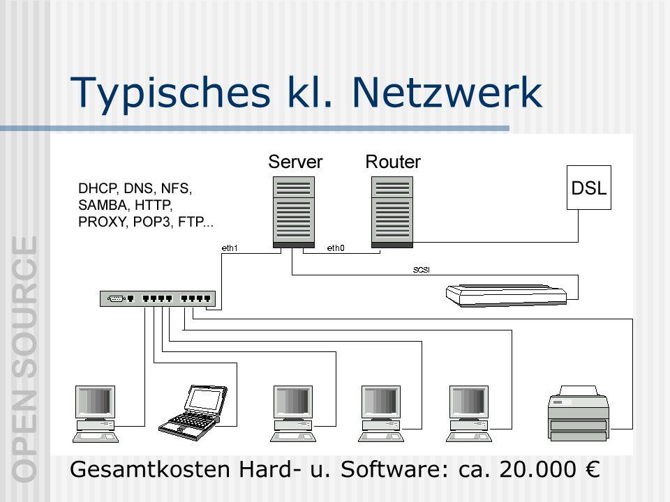 OPEN SOURCE Typisches kl. Netzwerk Gesamtkosten Hard- u. Software: ca. 20.000