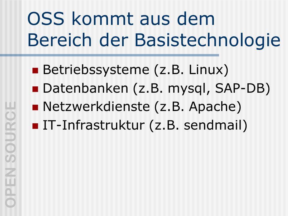 OPEN SOURCE OSS kommt aus dem Bereich der Basistechnologie Betriebssysteme (z.B.