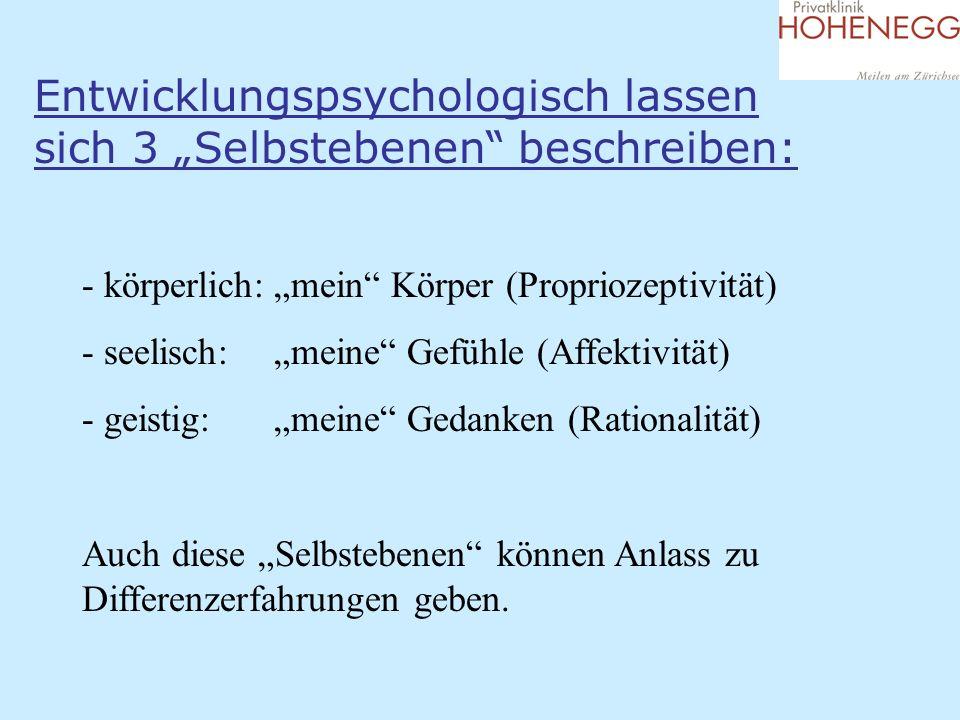 Entwicklungspsychologisch lassen sich 3 Selbstebenen beschreiben: - körperlich:mein Körper (Propriozeptivität) - seelisch: meine Gefühle (Affektivität