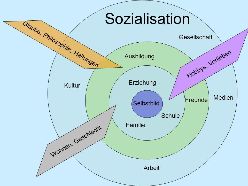 Sozialisation Gesellschaft Medien Arbeit Familie Schule Erziehung Ausbildung Kultur Selbstbild Hobbys, Vorlieben Glaube, Philosophie, Haltungen Freund