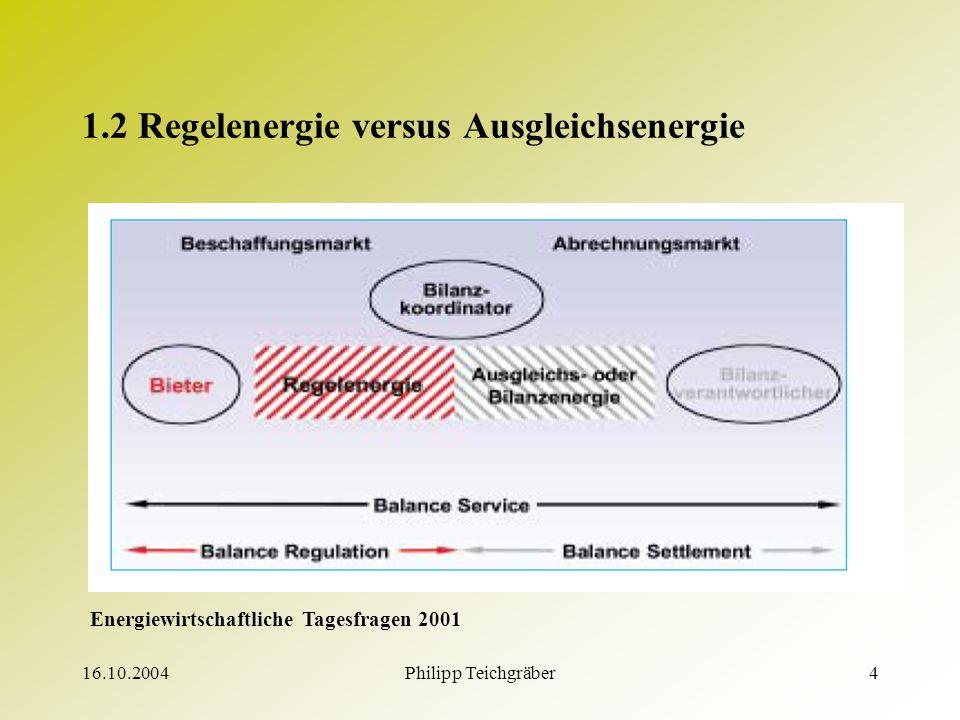 16.10.2004Philipp Teichgräber4 1.2 Regelenergie versus Ausgleichsenergie Energiewirtschaftliche Tagesfragen 2001