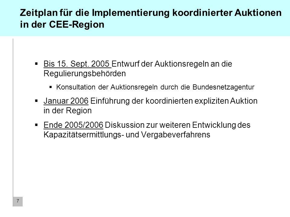 7 Zeitplan für die Implementierung koordinierter Auktionen in der CEE-Region Bis 15. Sept. 2005 Entwurf der Auktionsregeln an die Regulierungsbehörden